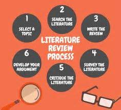 Literature Reviews - Common Assignments - Academic Guides